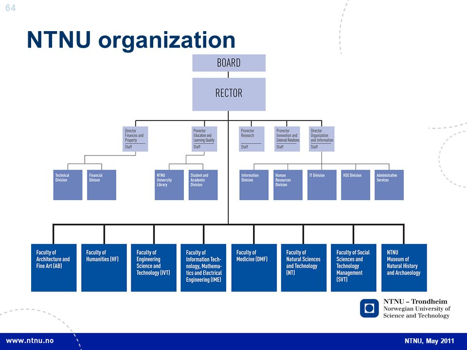 NTNU organization [Rector = Vice-Chancellor (UK) = President (USA)] The faculties and their departments: